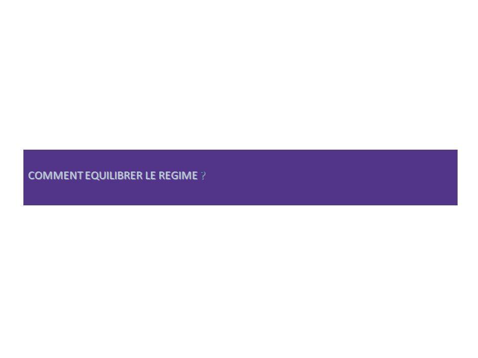 COMMENT EQUILIBRER LE REGIME ?