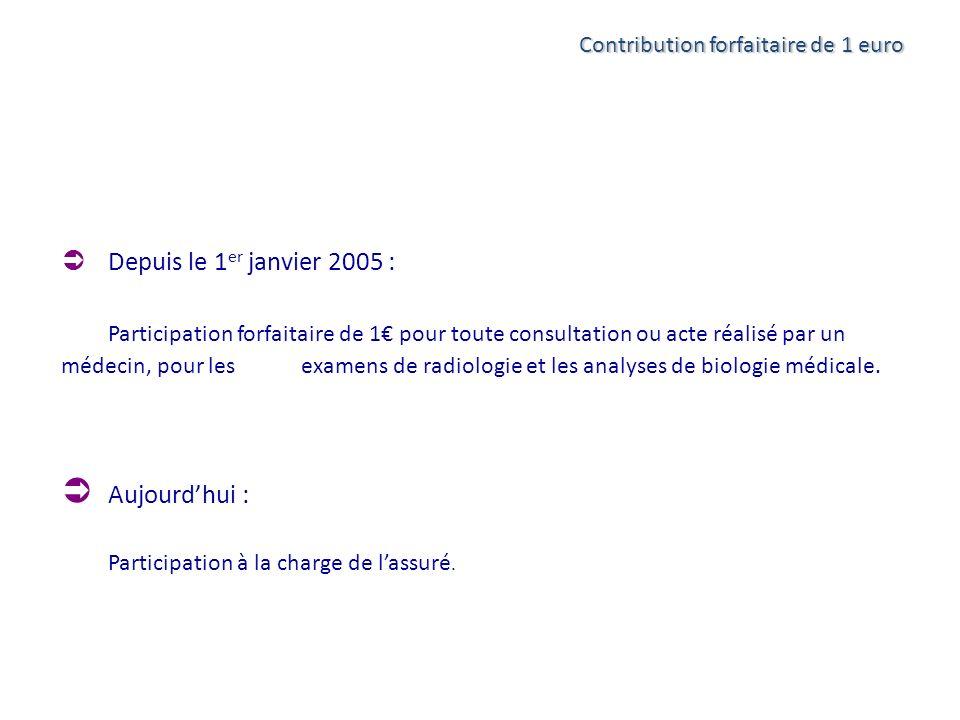 Contribution forfaitaire de 1 euro Depuis le 1 er janvier 2005 : Participation forfaitaire de 1 pour toute consultation ou acte réalisé par un médecin
