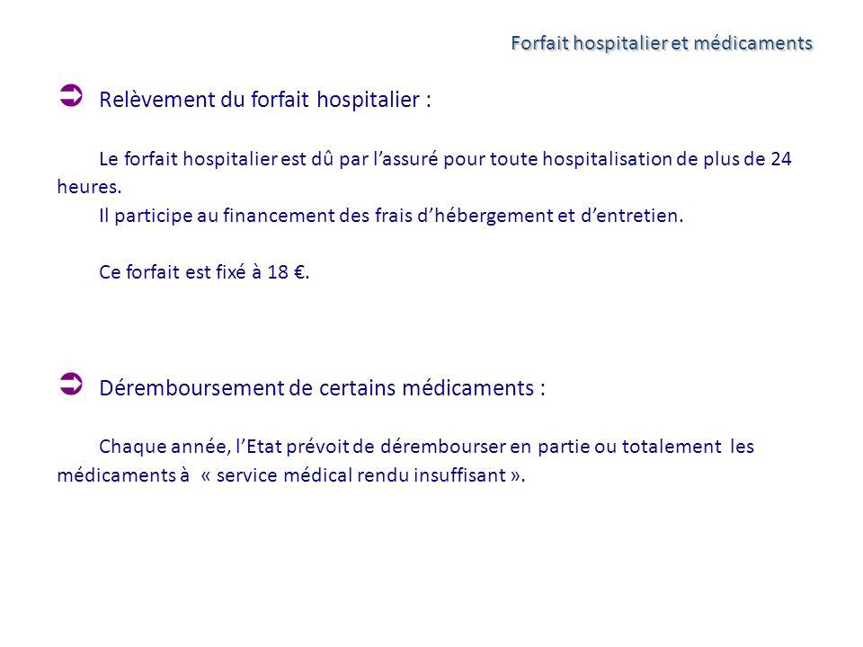 Forfait hospitalier et médicaments Relèvement du forfait hospitalier : Le forfait hospitalier est dû par lassuré pour toute hospitalisation de plus de