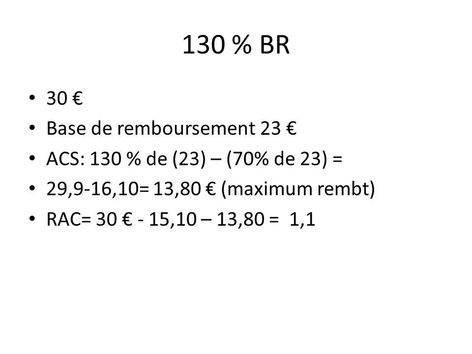 130 % BR 30 Base de remboursement 23 ACS: 130 % de (23) – (70% de 23) = 29,9-16,10= 13,80 (maximum rembt) RAC= 30 - 15,10 – 13,80 = 1,1