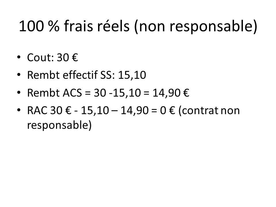 100 % frais réels (non responsable) Cout: 30 Rembt effectif SS: 15,10 Rembt ACS = 30 -15,10 = 14,90 RAC 30 - 15,10 – 14,90 = 0 (contrat non responsabl
