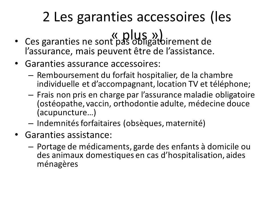 2 Les garanties accessoires (les « plus ») Ces garanties ne sont pas obligatoirement de lassurance, mais peuvent être de lassistance. Garanties assura