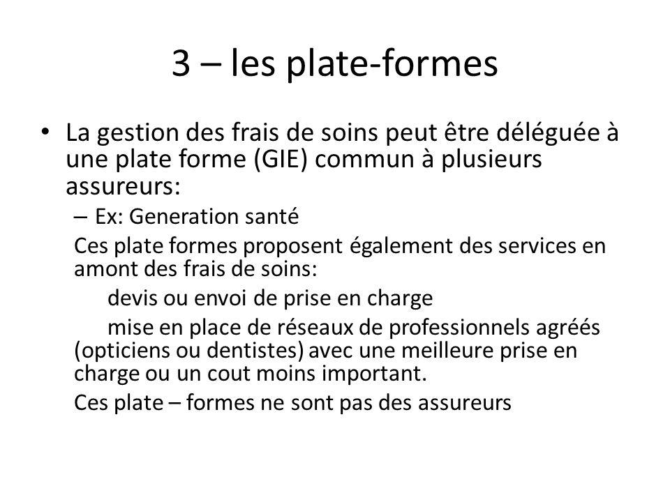 3 – les plate-formes La gestion des frais de soins peut être déléguée à une plate forme (GIE) commun à plusieurs assureurs: – Ex: Generation santé Ces
