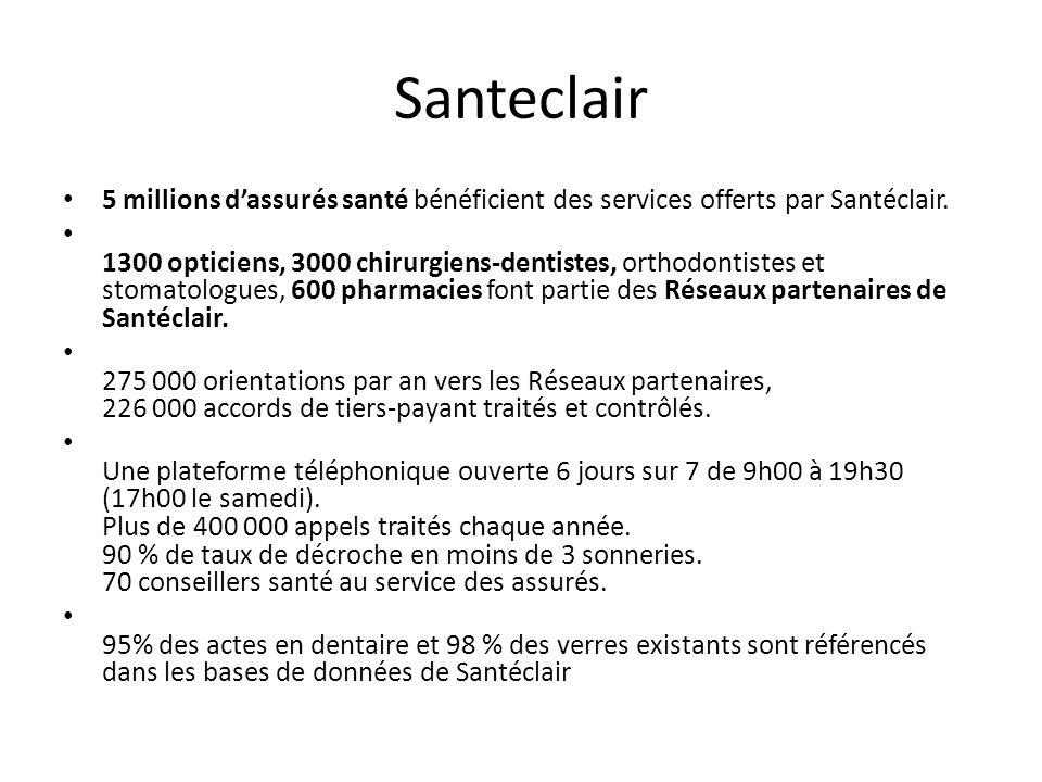 Santeclair 5 millions dassurés santé bénéficient des services offerts par Santéclair. 1300 opticiens, 3000 chirurgiens-dentistes, orthodontistes et st
