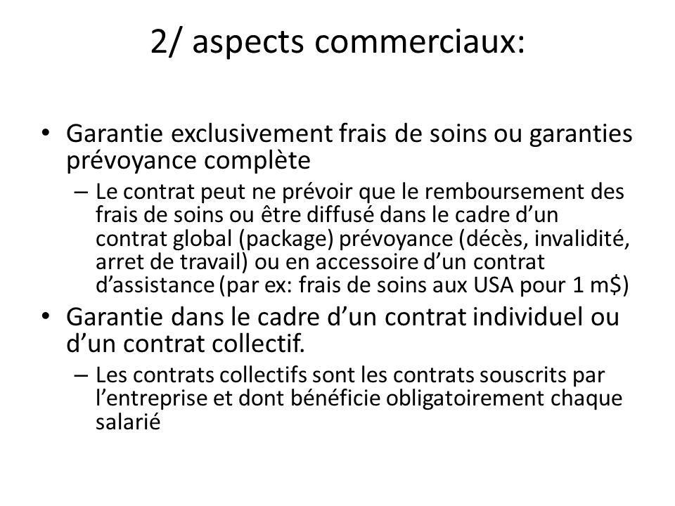 2/ aspects commerciaux: Garantie exclusivement frais de soins ou garanties prévoyance complète – Le contrat peut ne prévoir que le remboursement des f
