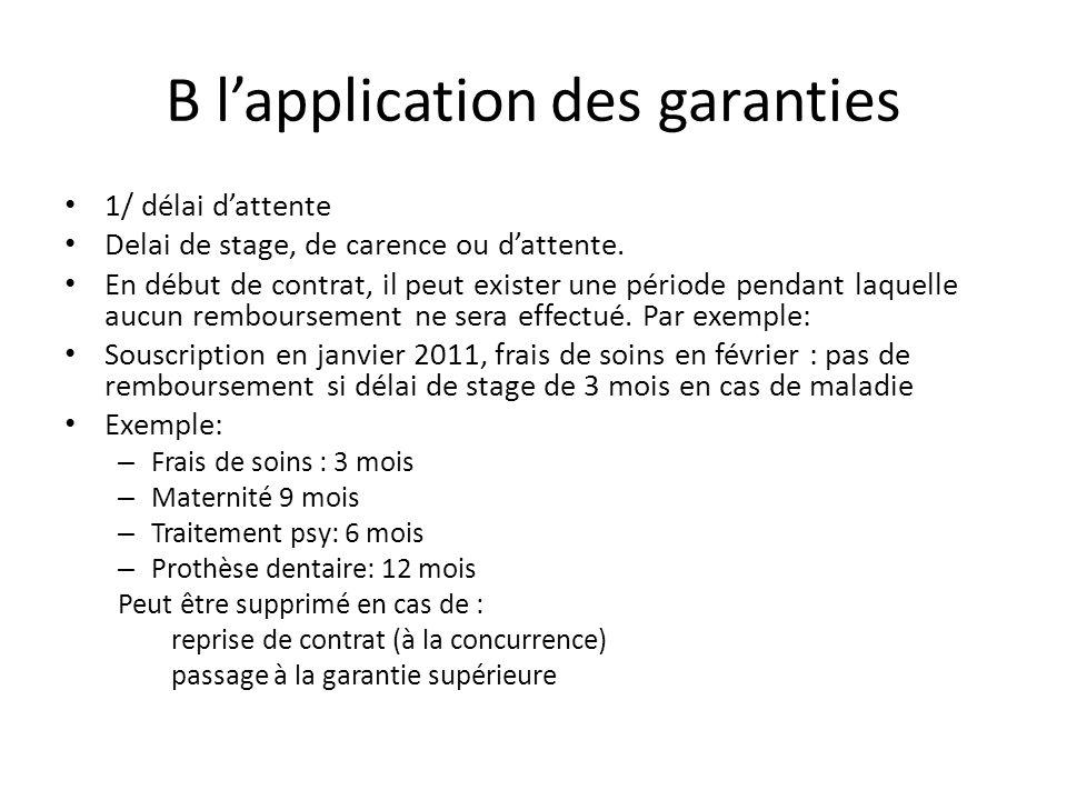 B lapplication des garanties 1/ délai dattente Delai de stage, de carence ou dattente. En début de contrat, il peut exister une période pendant laquel