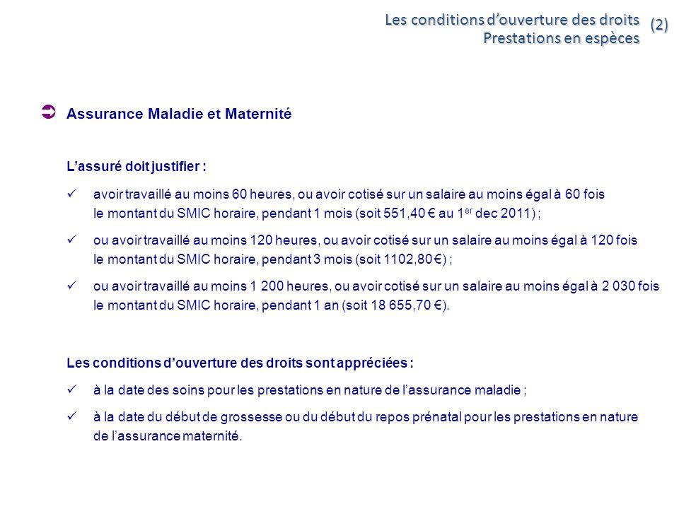 Assurance Maladie et Maternité Lassuré doit justifier : avoir travaillé au moins 60 heures, ou avoir cotisé sur un salaire au moins égal à 60 fois le