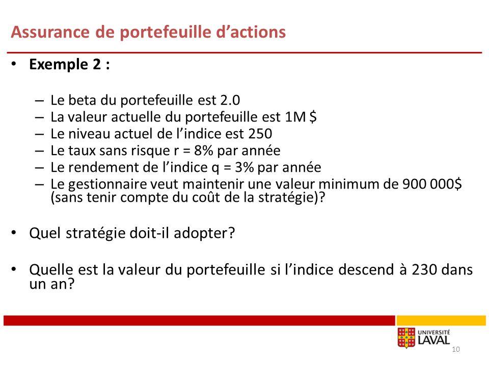 Assurance de portefeuille dactions Exemple 2 : – Le beta du portefeuille est 2.0 – La valeur actuelle du portefeuille est 1M $ – Le niveau actuel de l