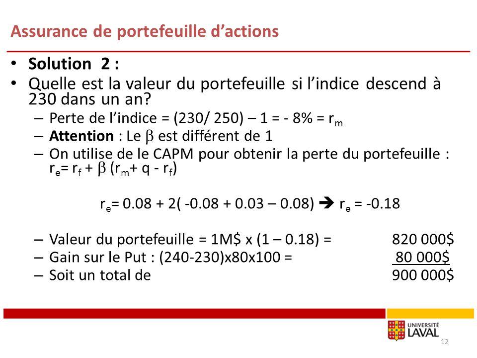 Assurance de portefeuille dactions Solution 2 : Quelle est la valeur du portefeuille si lindice descend à 230 dans un an? – Perte de lindice = (230/ 2