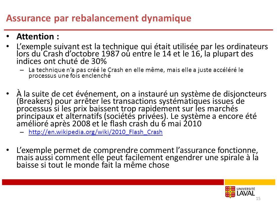 Assurance par rebalancement dynamique Attention : Lexemple suivant est la technique qui était utilisée par les ordinateurs lors du Crash doctobre 1987