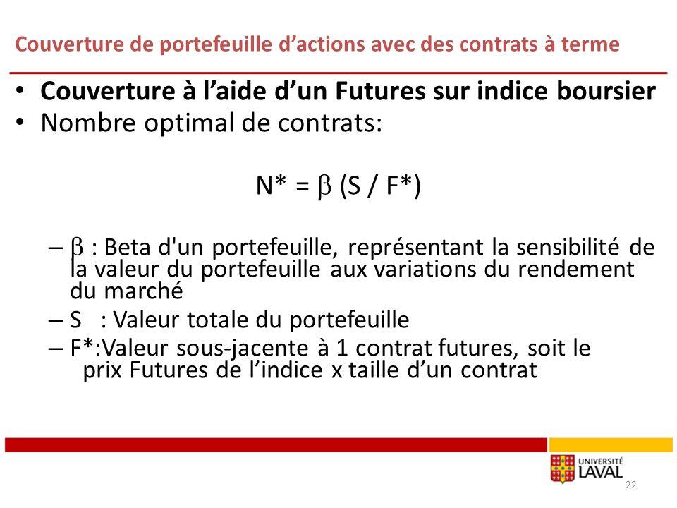 Couverture de portefeuille dactions avec des contrats à terme Couverture à laide dun Futures sur indice boursier Nombre optimal de contrats: N* = (S /