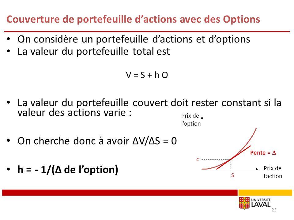 Couverture de portefeuille dactions avec des Options On considère un portefeuille dactions et doptions La valeur du portefeuille total est V = S + h O