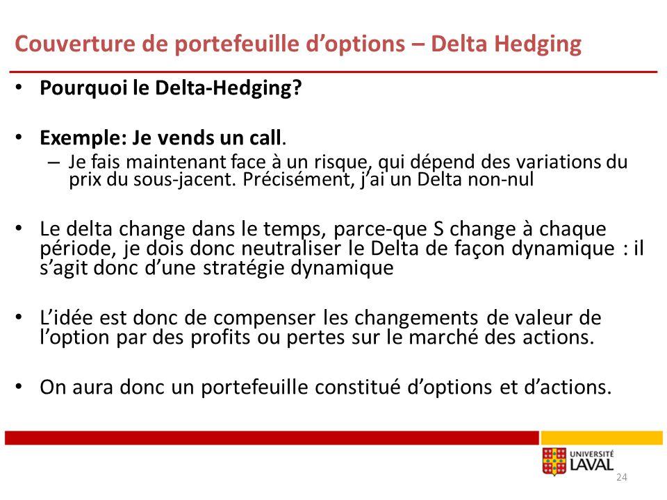 Couverture de portefeuille doptions – Delta Hedging Pourquoi le Delta-Hedging? Exemple: Je vends un call. – Je fais maintenant face à un risque, qui d