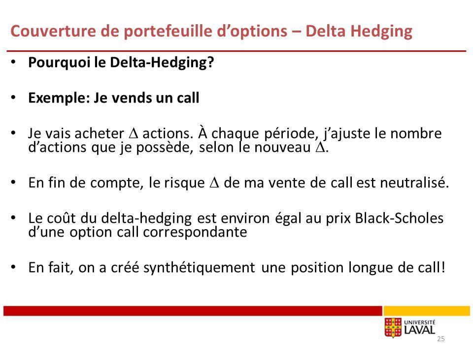 Couverture de portefeuille doptions – Delta Hedging Pourquoi le Delta-Hedging? Exemple: Je vends un call Je vais acheter actions. À chaque période, ja