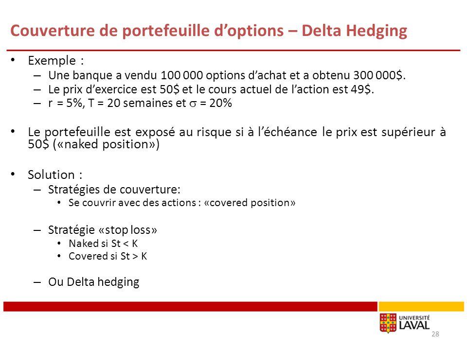 Couverture de portefeuille doptions – Delta Hedging Exemple : – Une banque a vendu 100 000 options dachat et a obtenu 300 000$. – Le prix dexercice es
