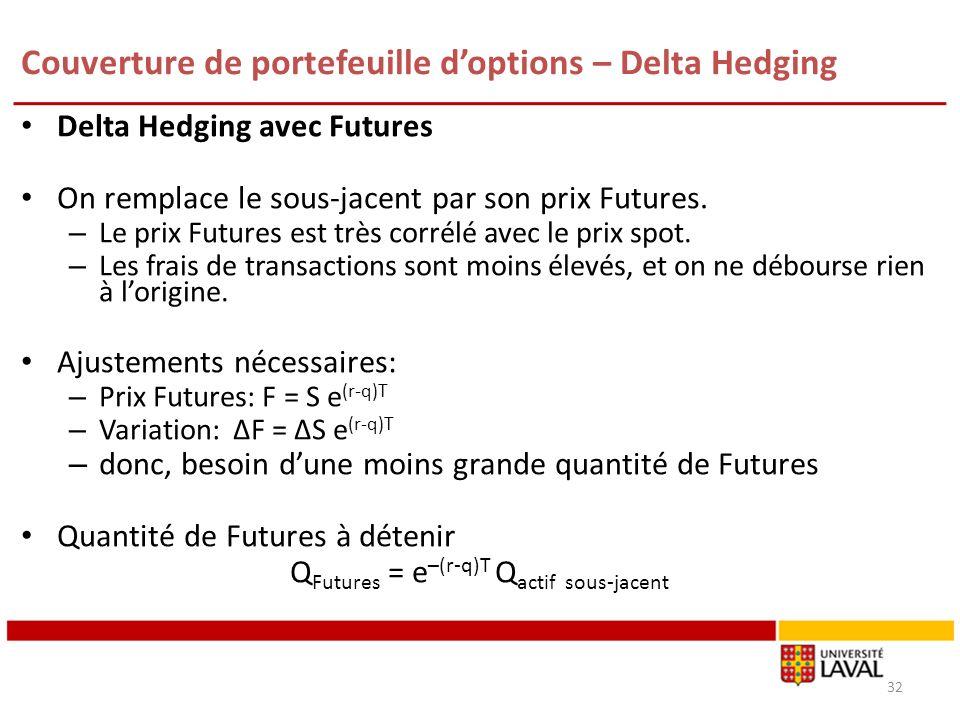 Couverture de portefeuille doptions – Delta Hedging Delta Hedging avec Futures On remplace le sous-jacent par son prix Futures. – Le prix Futures est