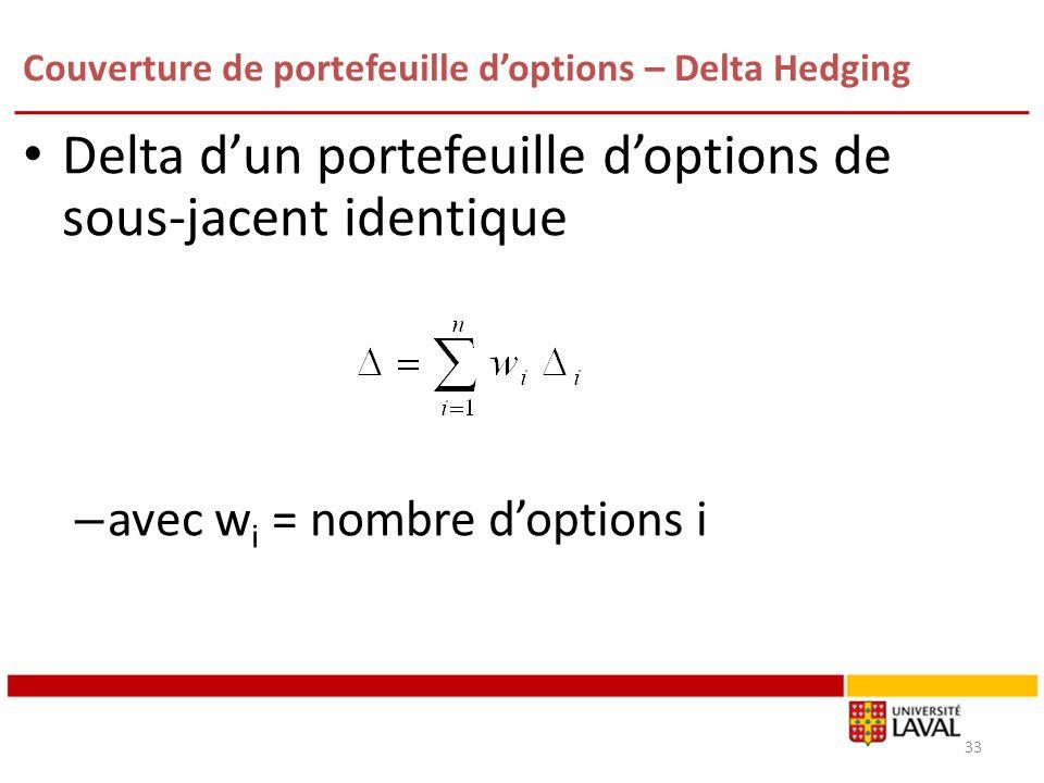 Couverture de portefeuille doptions – Delta Hedging Delta dun portefeuille doptions de sous-jacent identique – avec w i = nombre doptions i 33