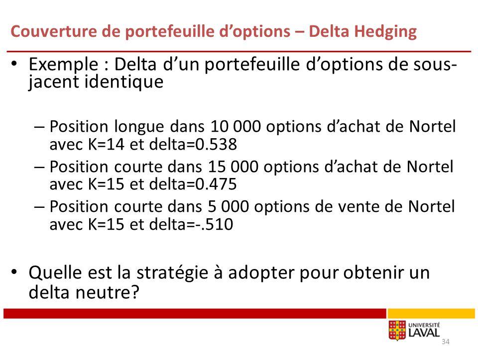 Couverture de portefeuille doptions – Delta Hedging Exemple : Delta dun portefeuille doptions de sous- jacent identique – Position longue dans 10 000