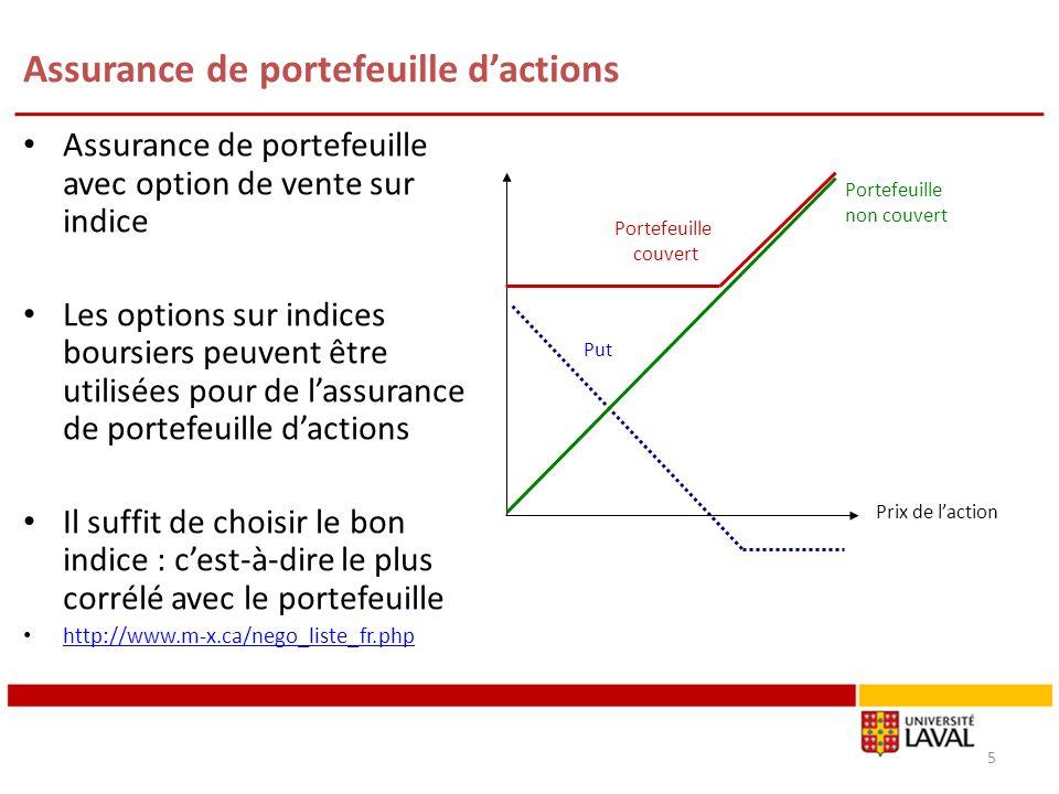 Assurance de portefeuille dactions Assurance de portefeuille avec option de vente sur indice Les options sur indices boursiers peuvent être utilisées