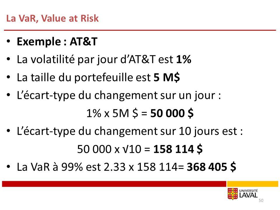 La VaR, Value at Risk 50 Exemple : AT&T La volatilité par jour dAT&T est 1% La taille du portefeuille est 5 M$ Lécart-type du changement sur un jour :