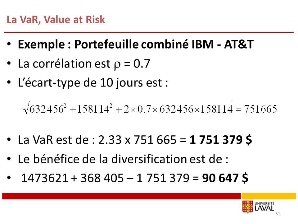 La VaR, Value at Risk 51 Exemple : Portefeuille combiné IBM - AT&T La corrélation est = 0.7 Lécart-type de 10 jours est : La VaR est de : 2.33 x 751 6