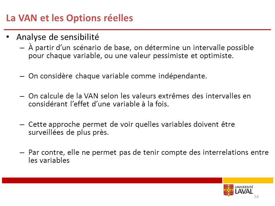 La VAN et les Options réelles 54 Analyse de sensibilité – À partir dun scénario de base, on détermine un intervalle possible pour chaque variable, ou