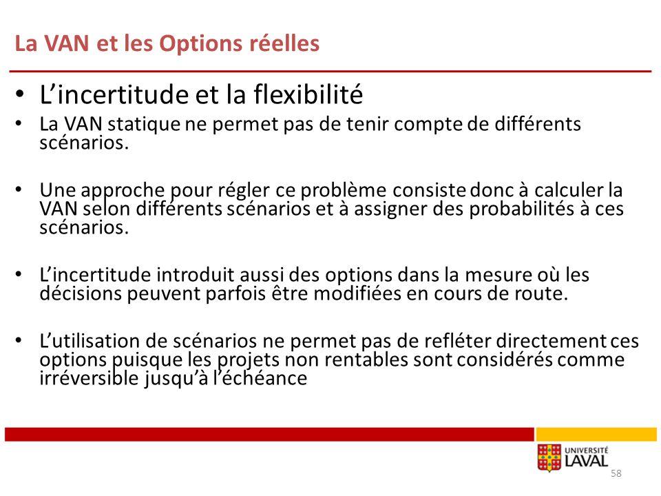 La VAN et les Options réelles 58 Lincertitude et la flexibilité La VAN statique ne permet pas de tenir compte de différents scénarios. Une approche po