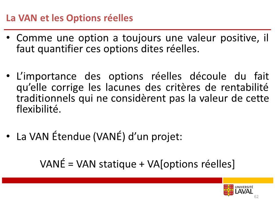 La VAN et les Options réelles 62 Comme une option a toujours une valeur positive, il faut quantifier ces options dites réelles. Limportance des option