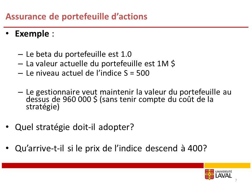 Assurance de portefeuille dactions Exemple : – Le beta du portefeuille est 1.0 – La valeur actuelle du portefeuille est 1M $ – Le niveau actuel de lin