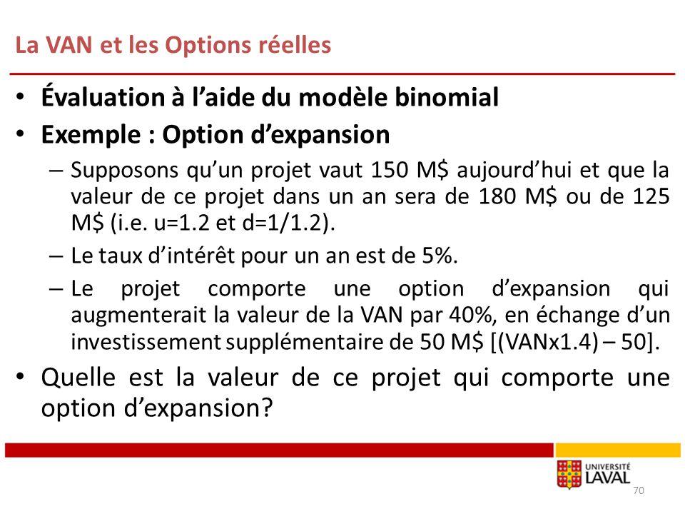 La VAN et les Options réelles 70 Évaluation à laide du modèle binomial Exemple : Option dexpansion – Supposons quun projet vaut 150 M$ aujourdhui et q