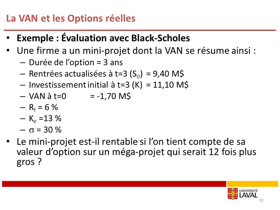 La VAN et les Options réelles 76 Exemple : Évaluation avec Black-Scholes Une firme a un mini-projet dont la VAN se résume ainsi : – Durée de loption =