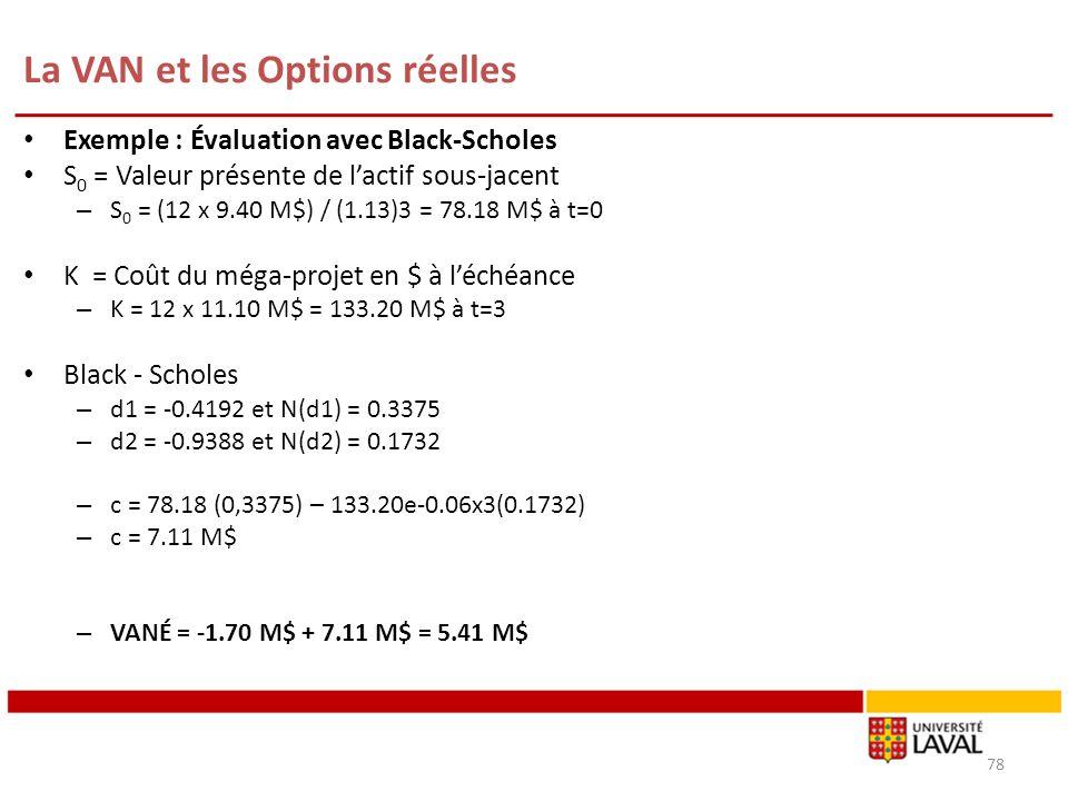 La VAN et les Options réelles 78 Exemple : Évaluation avec Black-Scholes S 0 = Valeur présente de lactif sous-jacent – S 0 = (12 x 9.40 M$) / (1.13)3