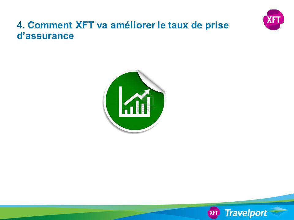4. Comment XFT va améliorer le taux de prise dassurance