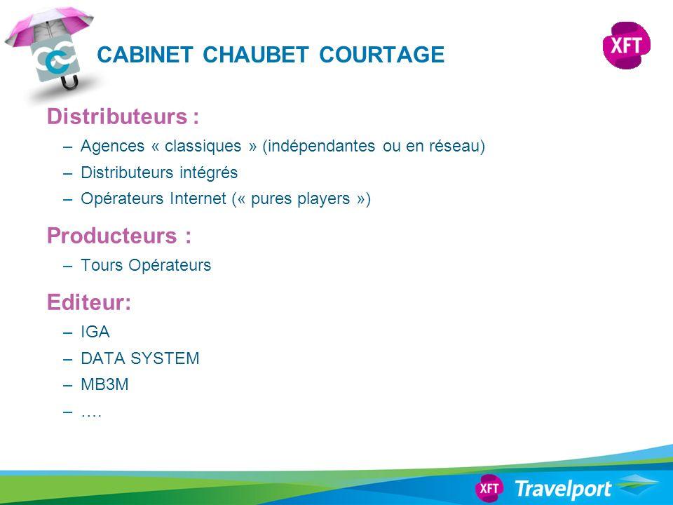 CABINET CHAUBET COURTAGE Distributeurs : –Agences « classiques » (indépendantes ou en réseau) –Distributeurs intégrés –Opérateurs Internet (« pures pl