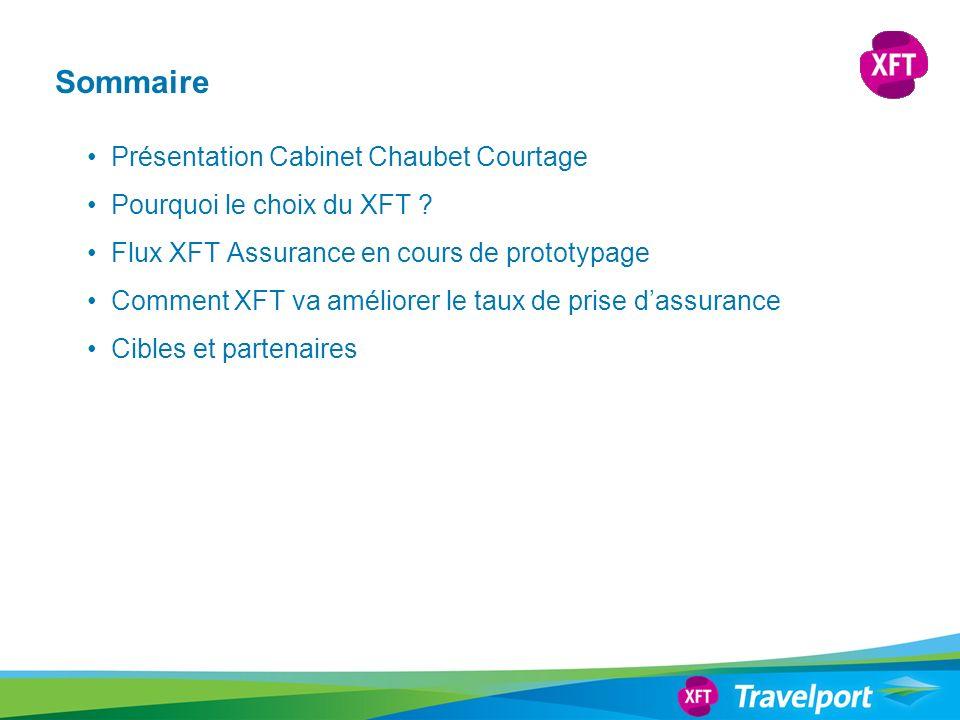 Sommaire Présentation Cabinet Chaubet Courtage Pourquoi le choix du XFT ? Flux XFT Assurance en cours de prototypage Comment XFT va améliorer le taux