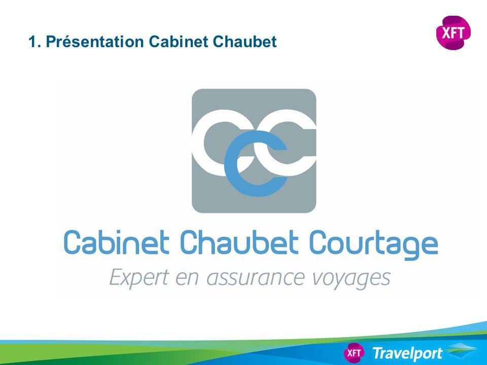 1. Présentation Cabinet Chaubet
