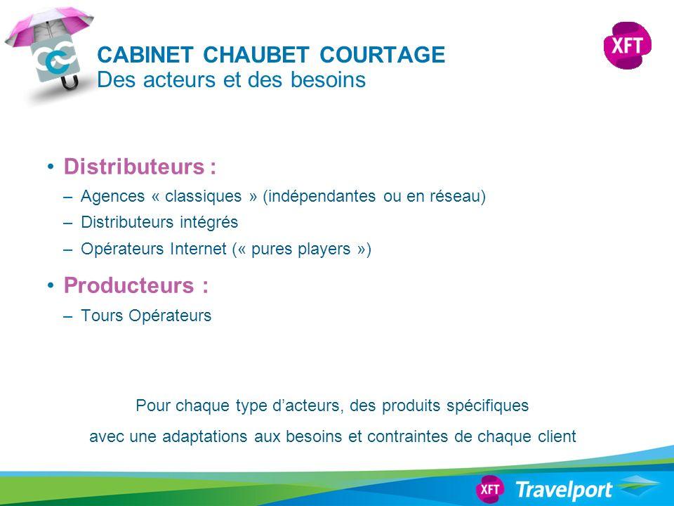 CABINET CHAUBET COURTAGE Des acteurs et des besoins Distributeurs : –Agences « classiques » (indépendantes ou en réseau) –Distributeurs intégrés –Opér