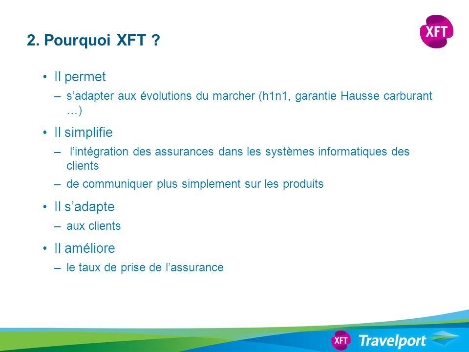 2. Pourquoi XFT ? Il permet –sadapter aux évolutions du marcher (h1n1, garantie Hausse carburant …) Il simplifie – lintégration des assurances dans le