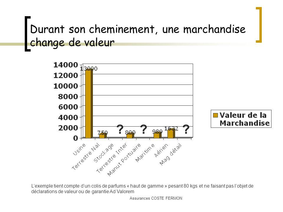 Assurances COSTE FERMON Durant son cheminement, une marchandise change de valeur Lexemple tient compte dun colis de parfums « haut de gamme » pesant 8