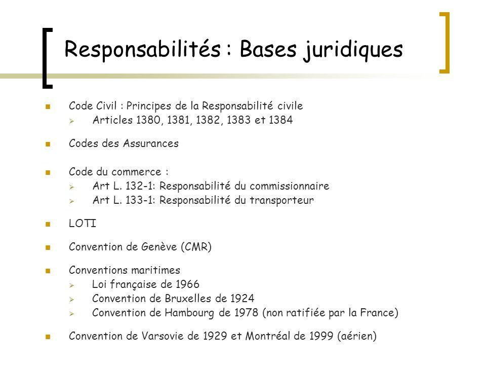 Responsabilités : Bases juridiques Code Civil : Principes de la Responsabilité civile Articles 1380, 1381, 1382, 1383 et 1384 Codes des Assurances Cod