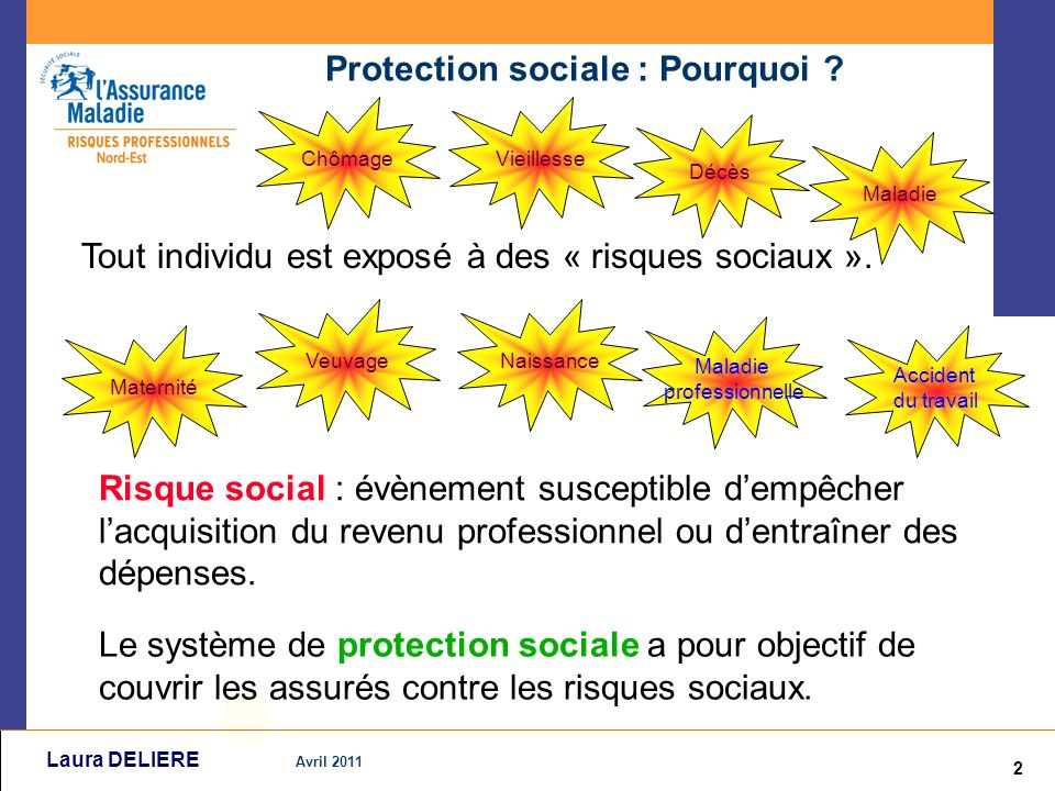 2 Avril 2011 Laura DELIERE Tout individu est exposé à des « risques sociaux ».