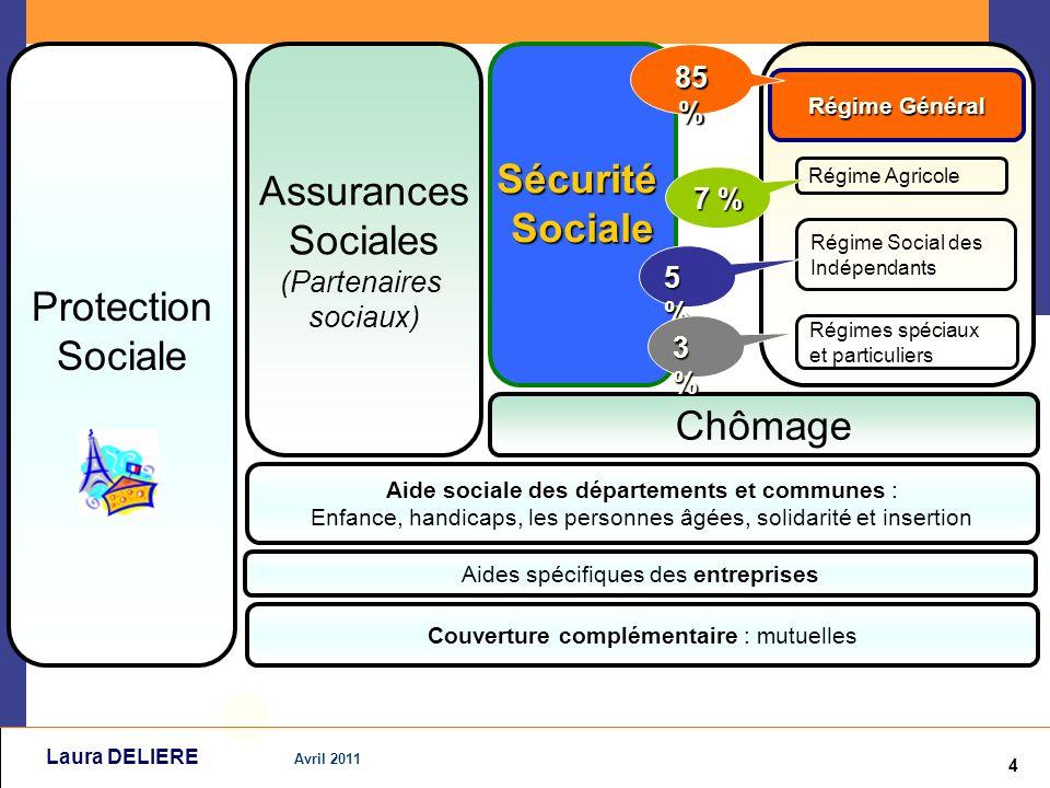 5 Avril 2011 Laura DELIERE Assurance sociale qui couvre les risques financiers des salariés : Famille .