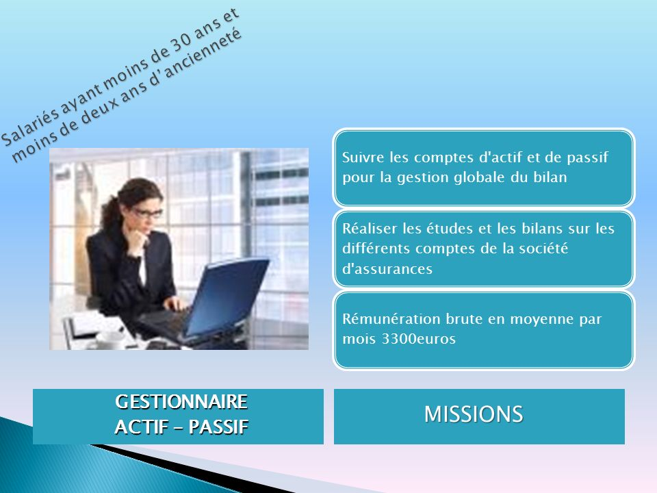 GESTIONNAIRE ACTIF - PASSIF MISSIONS MISSIONS Suivre les comptes d'actif et de passif pour la gestion globale du bilan Réaliser les études et les bila