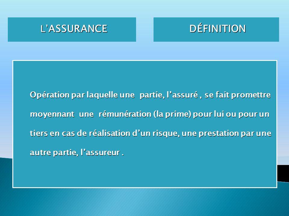 DÉFINITION L ASSURANCE L ASSURANCE Opération par laquelle une partie, lassuré, se fait promettre moyennant une rémunération (la prime) pour lui ou pou