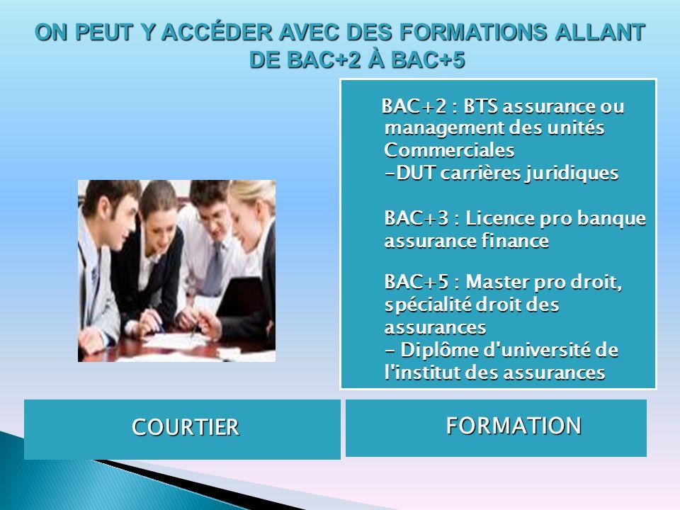 COURTIER FORMATION FORMATION BAC+2 : BTS assurance ou management des unités management des unités Commerciales Commerciales -DUT carrières juridiques