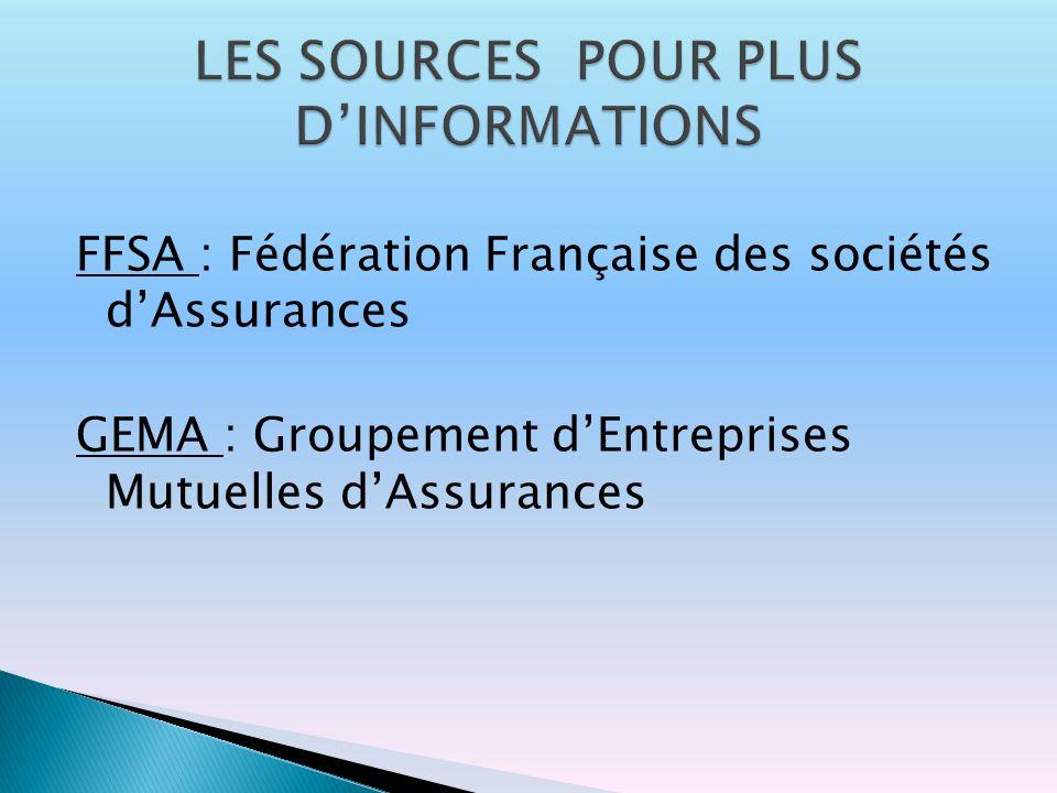 FFSA : Fédération Française des sociétés dAssurances GEMA : Groupement dEntreprises Mutuelles dAssurances
