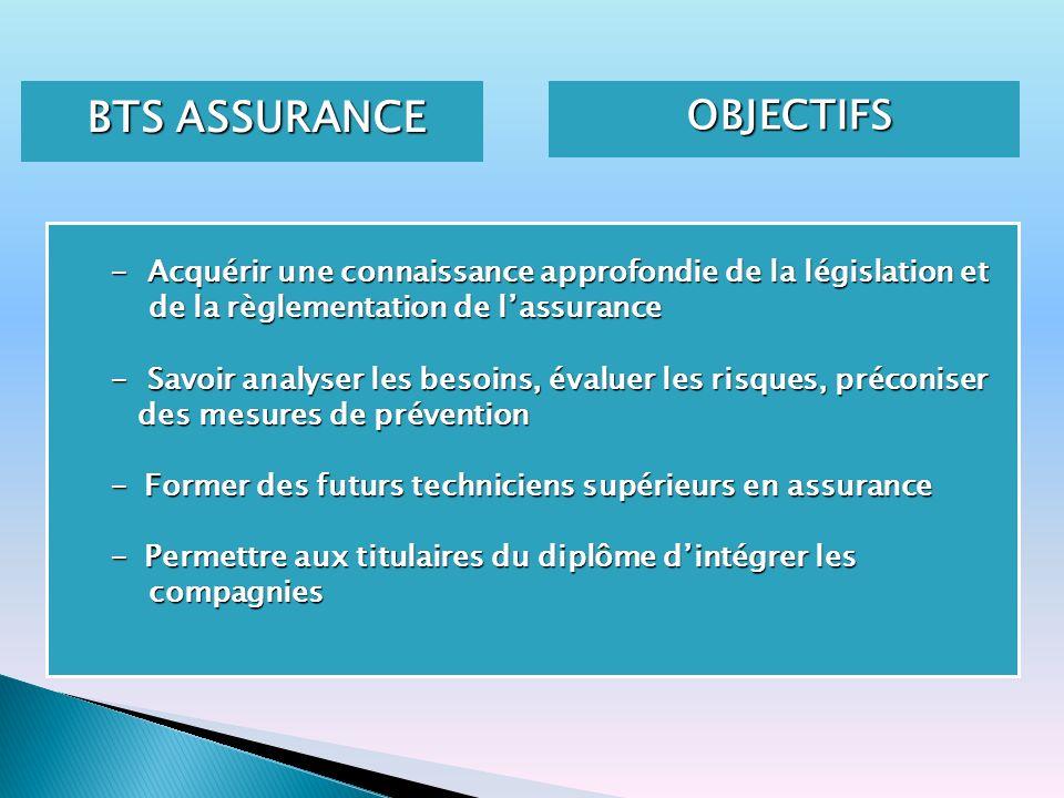BTS ASSURANCE OBJECTIFS - Acquérir une connaissance approfondie de la législation et de la règlementation de lassurance - Savoir analyser les besoins,