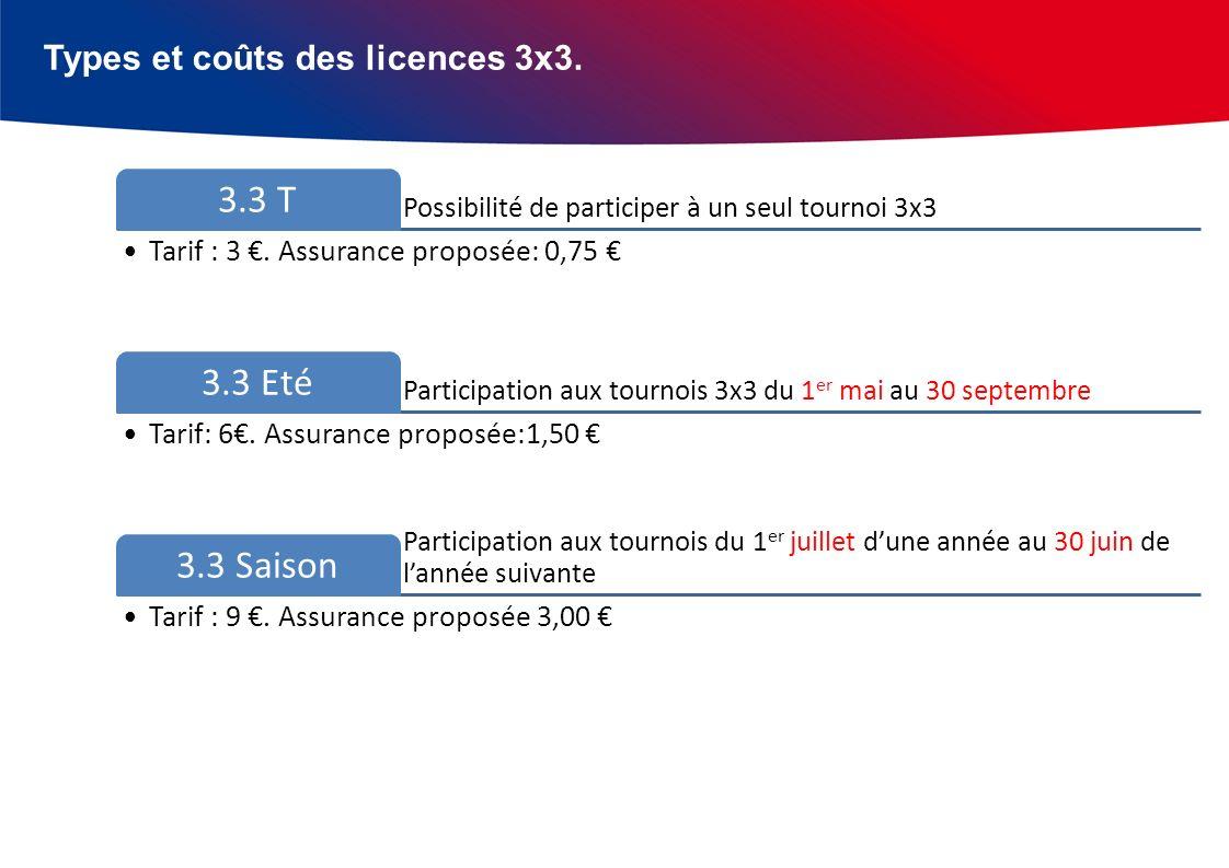 Types et coûts des licences 3x3. Possibilité de participer à un seul tournoi 3x3 3.3 T Tarif : 3.