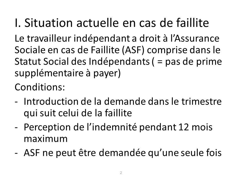 I. Situation actuelle en cas de faillite Le travailleur indépendant a droit à lAssurance Sociale en cas de Faillite (ASF) comprise dans le Statut Soci
