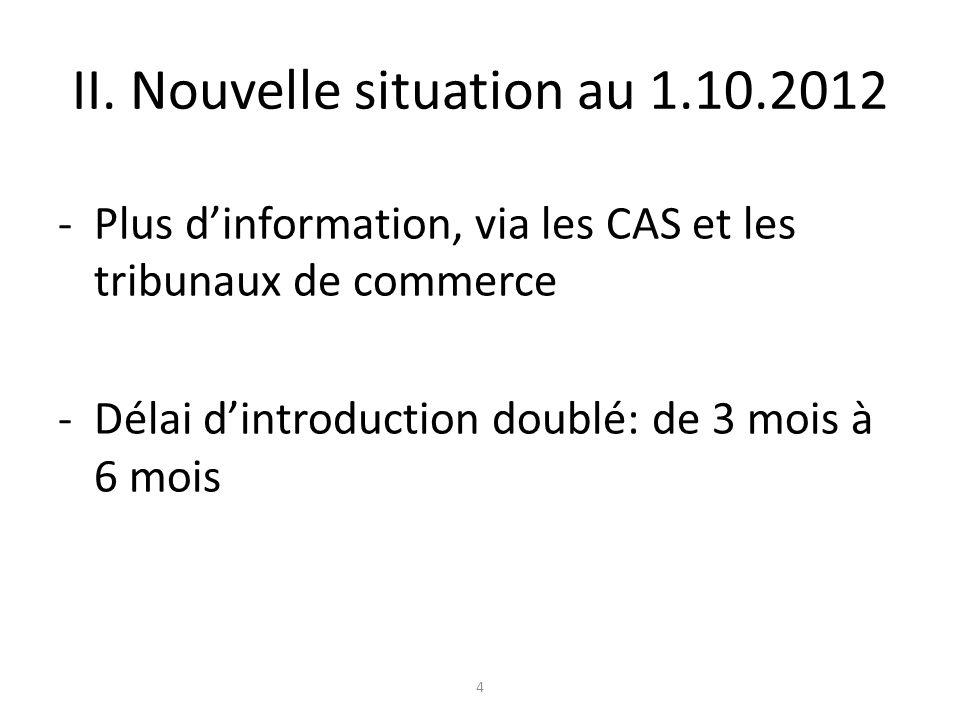 II. Nouvelle situation au 1.10.2012 -Plus dinformation, via les CAS et les tribunaux de commerce -Délai dintroduction doublé: de 3 mois à 6 mois 4